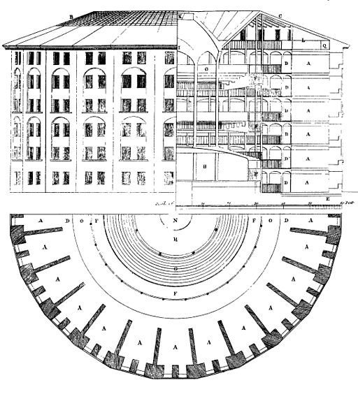 Jeremy Bentham, plan for a Panopticon, Wikimedia Commons